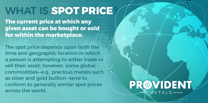 What is Spot Price
