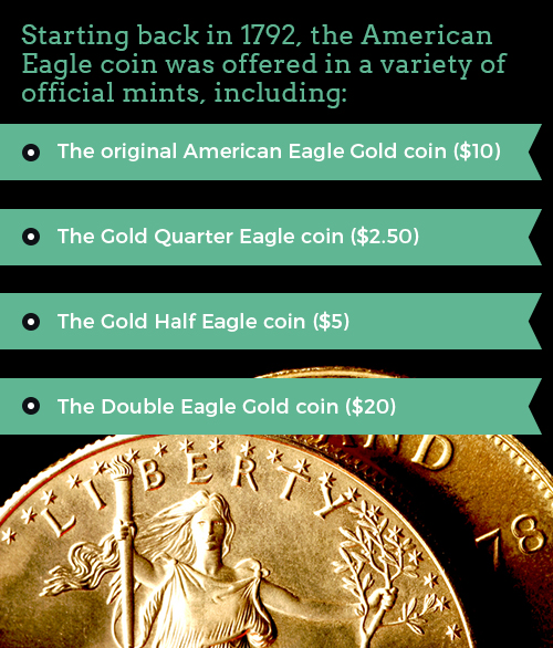 american eagle coin mints graphic