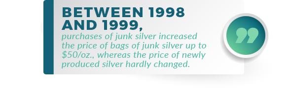 junk silver price quote