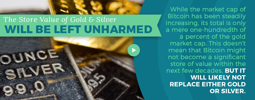 store value of gold and silver quote