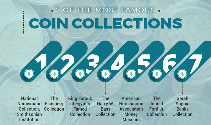 7 most famous coin collections graphic