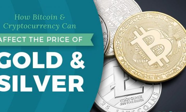 Buying gold and silver with bitcoins tbows binary options